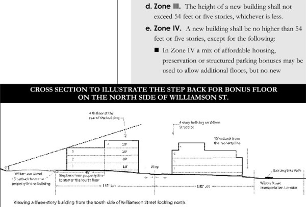 The guidelines for Zone III and IV from the Willy BUILD II plan.